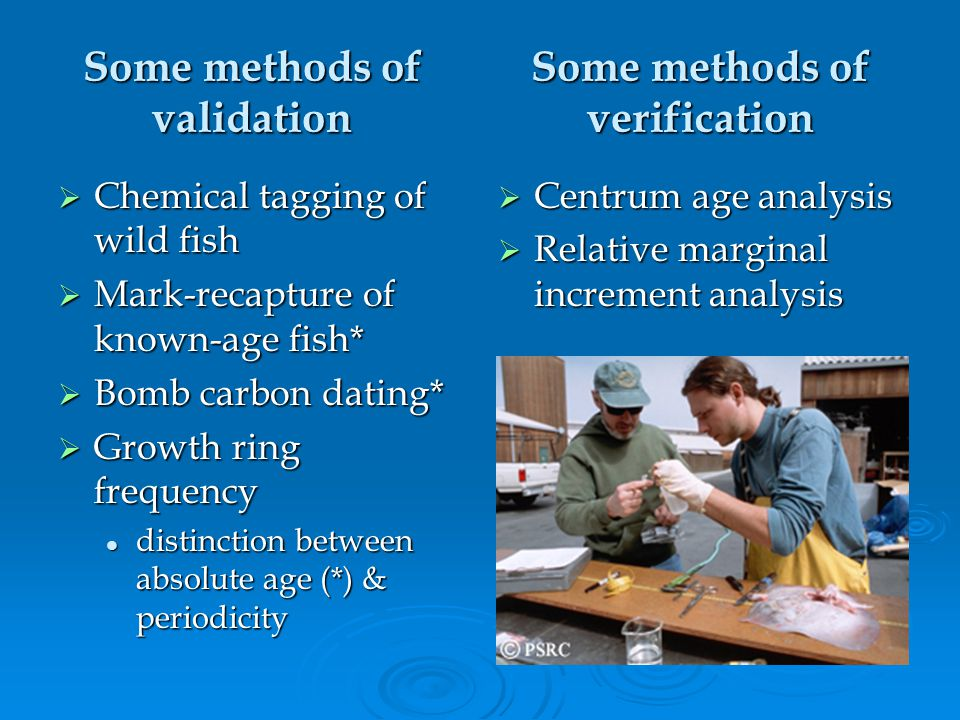 Some methods of validation