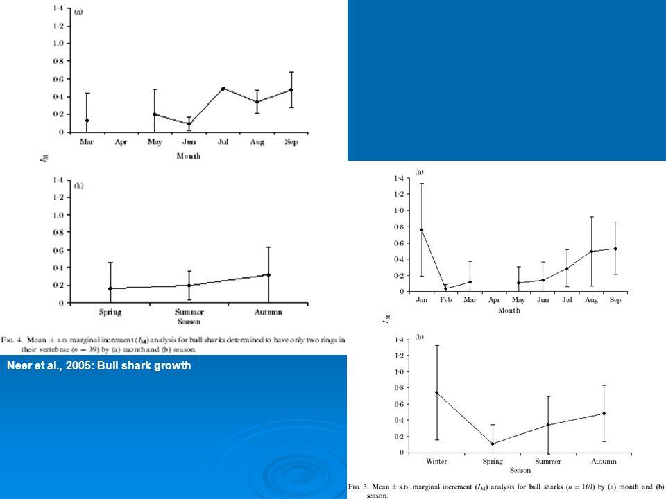 Neer et al., 2005: Bull shark growth