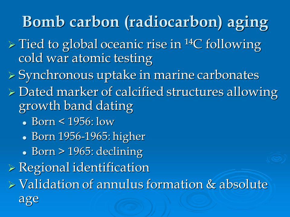 Bomb carbon (radiocarbon) aging
