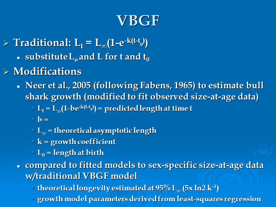 VBGF Traditional: Lt = L∞(1-e-k(t-t0)) Modifications