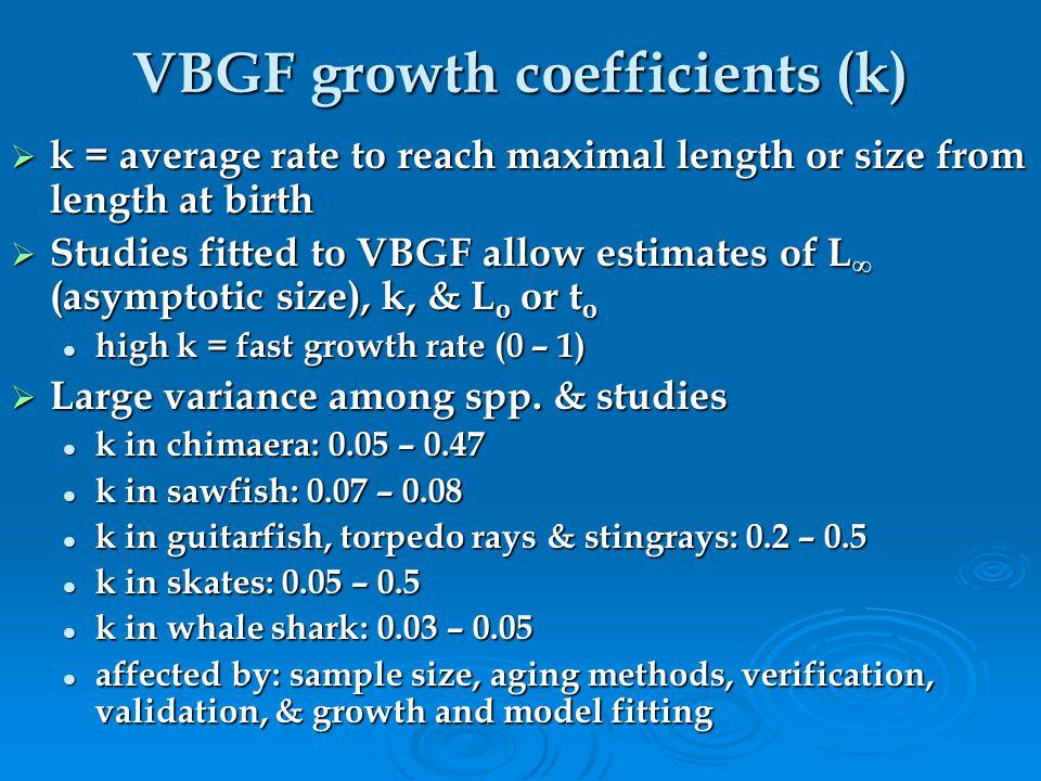 VBGF growth coefficients (k)