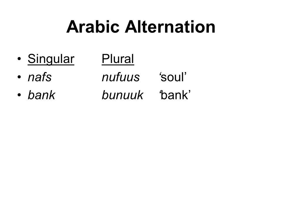 Arabic Alternation Singular Plural nafs nufuus 'soul'