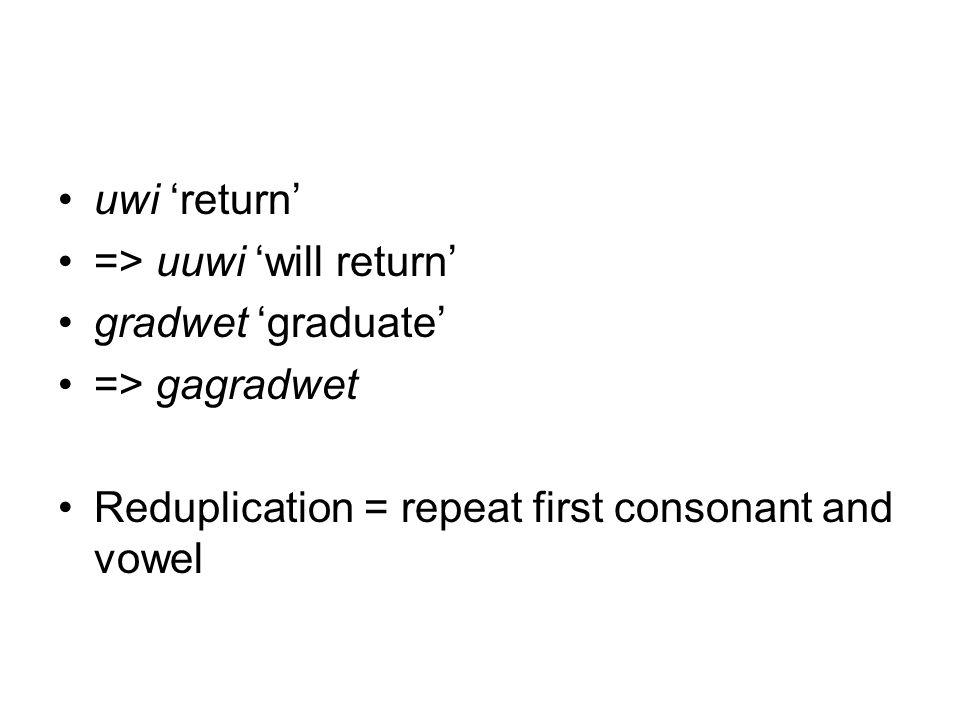 uwi 'return' => uuwi 'will return' gradwet 'graduate' => gagradwet.