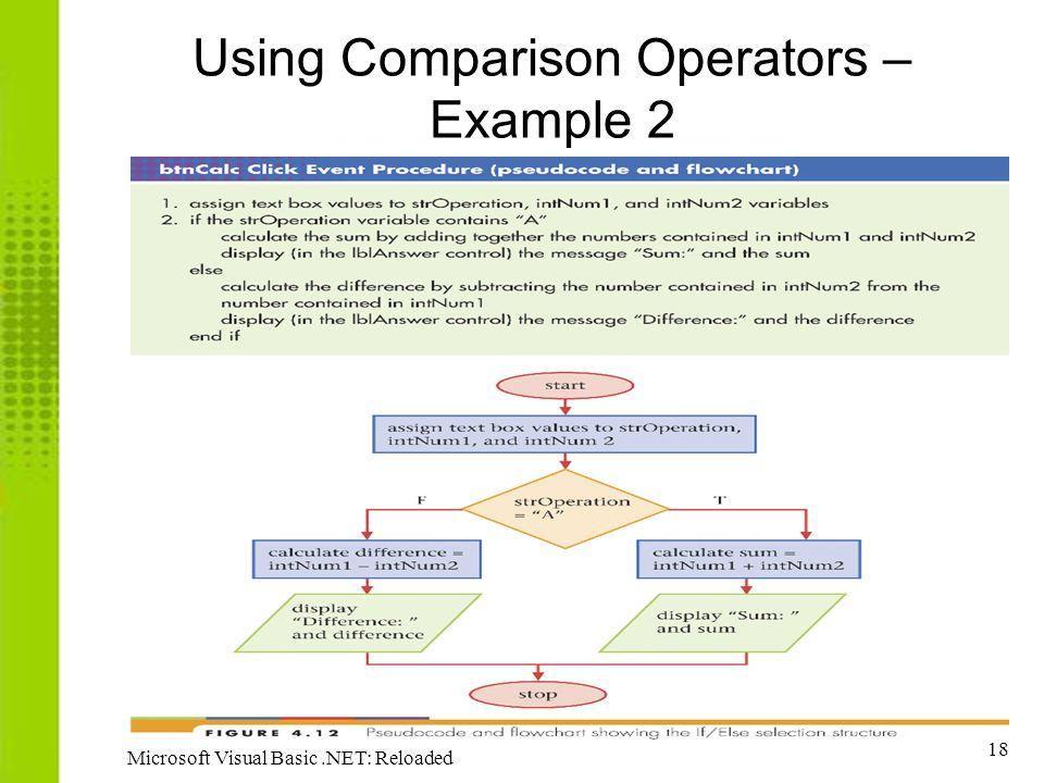 Using Comparison Operators – Example 2