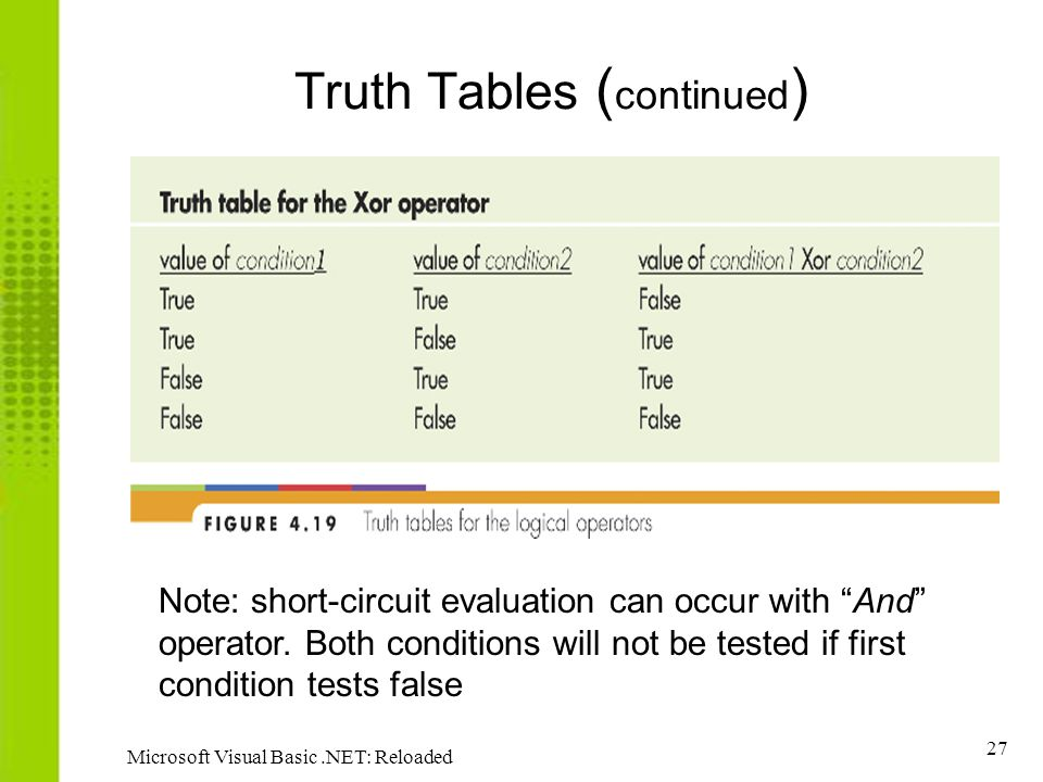 Truth Tables (continued)