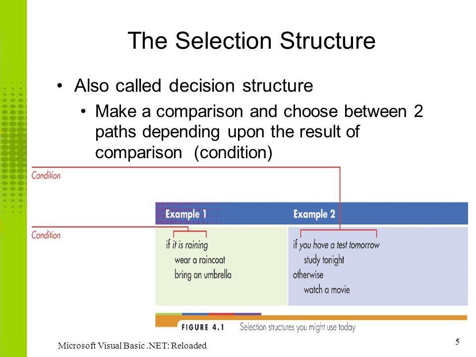 The Selection Structure