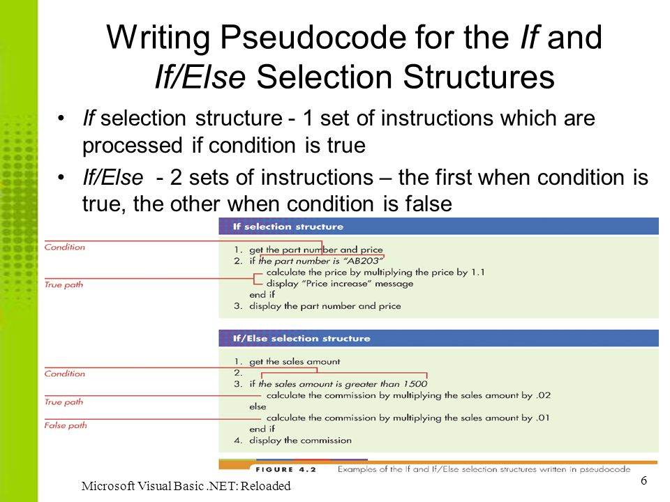 Writing Pseudocode for the If and If/Else Selection Structures