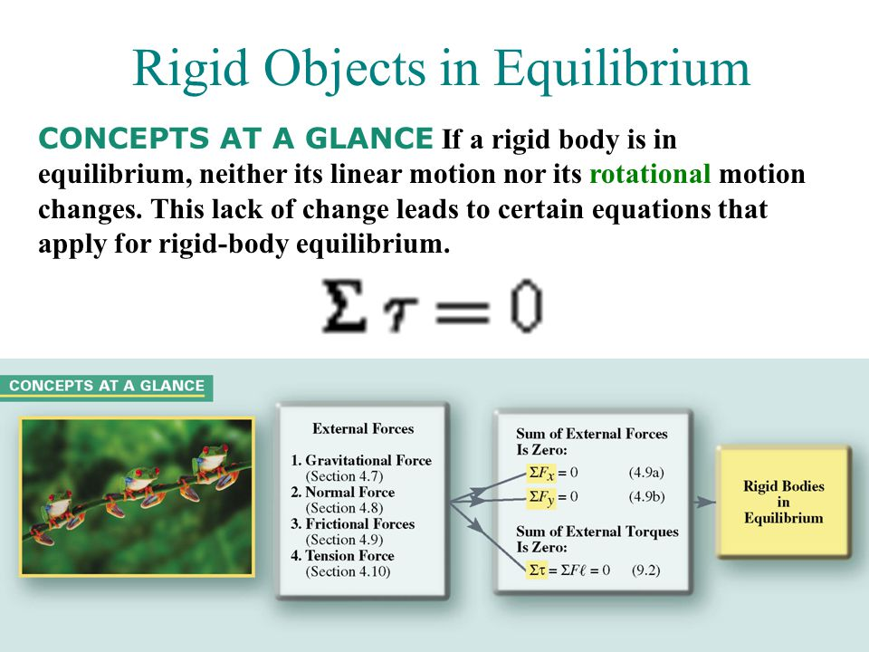 Rigid Objects in Equilibrium