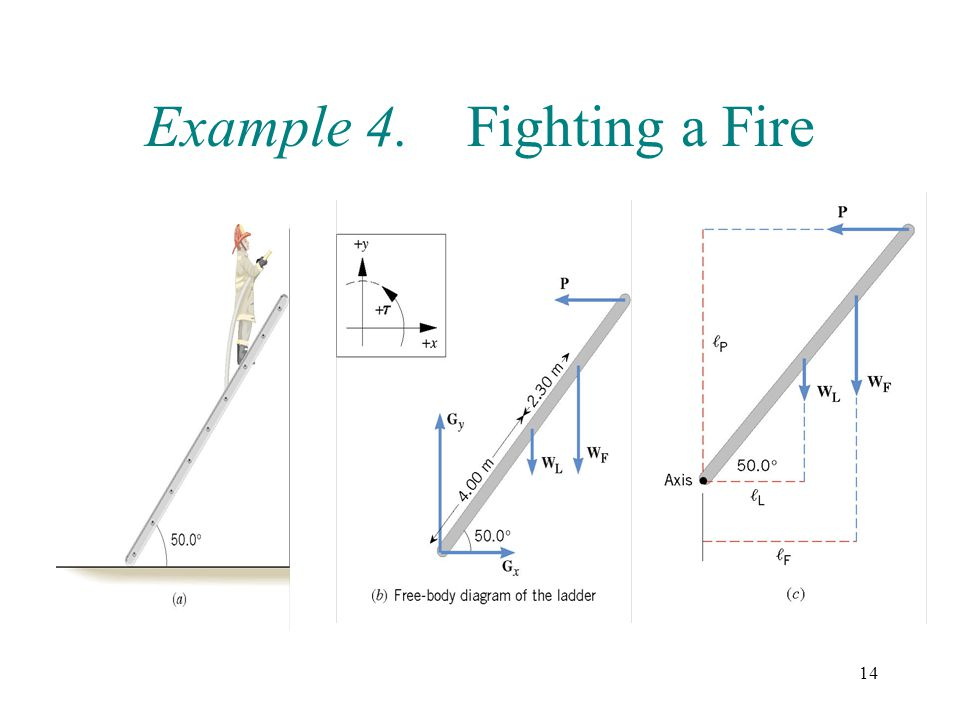 Example 4. Fighting a Fire