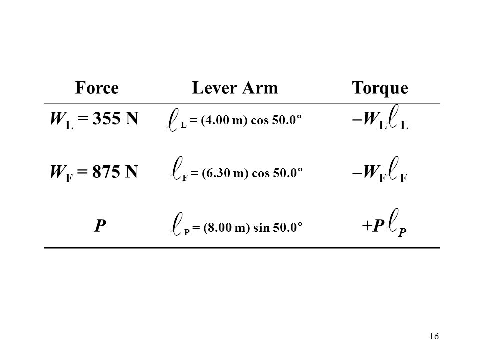 Force Lever Arm Torque P