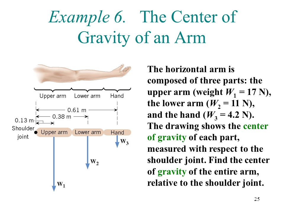 Example 6. The Center of Gravity of an Arm