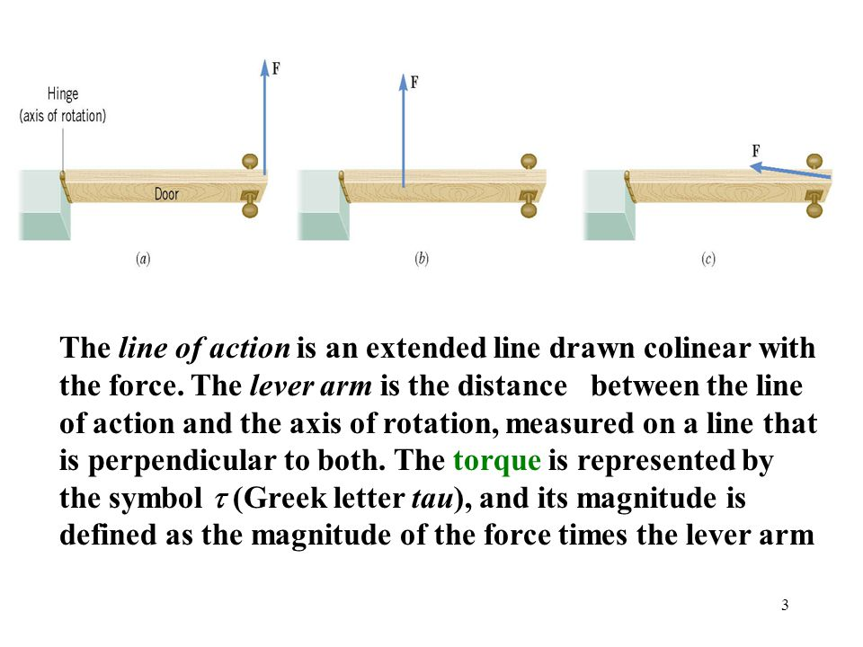The line of action is an extended line drawn colinear with the force