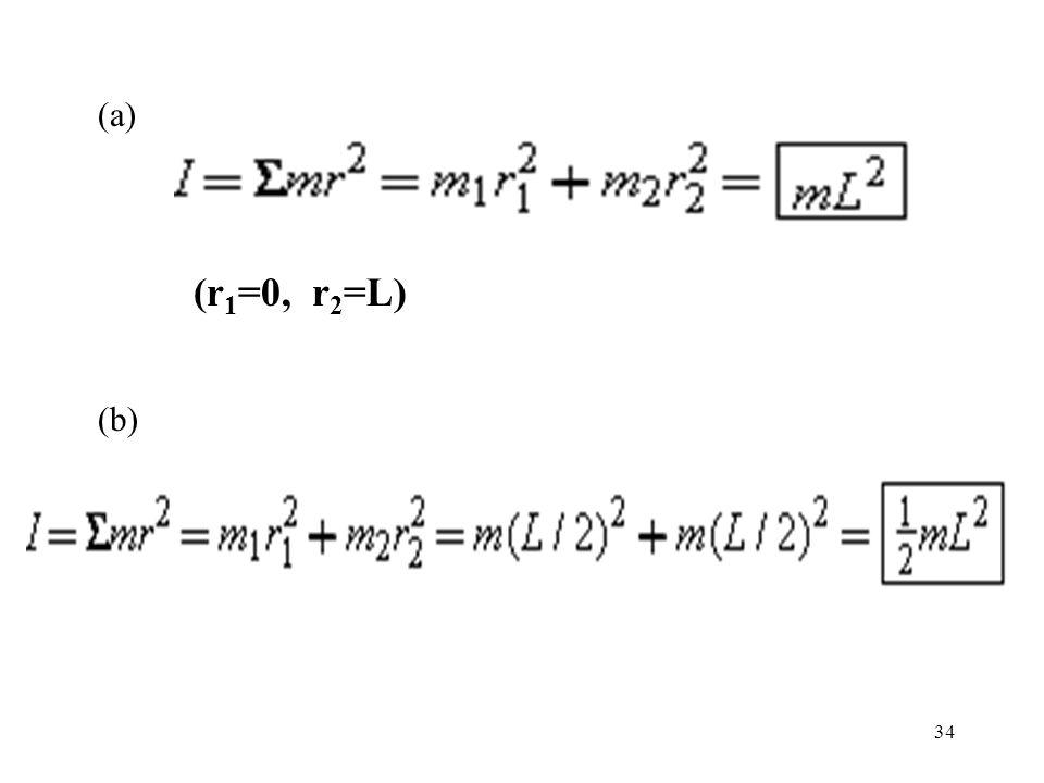 (a) (r1=0, r2=L) (b)