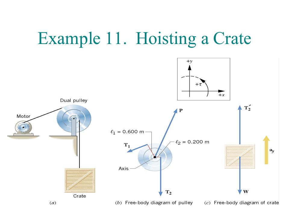 Example 11. Hoisting a Crate