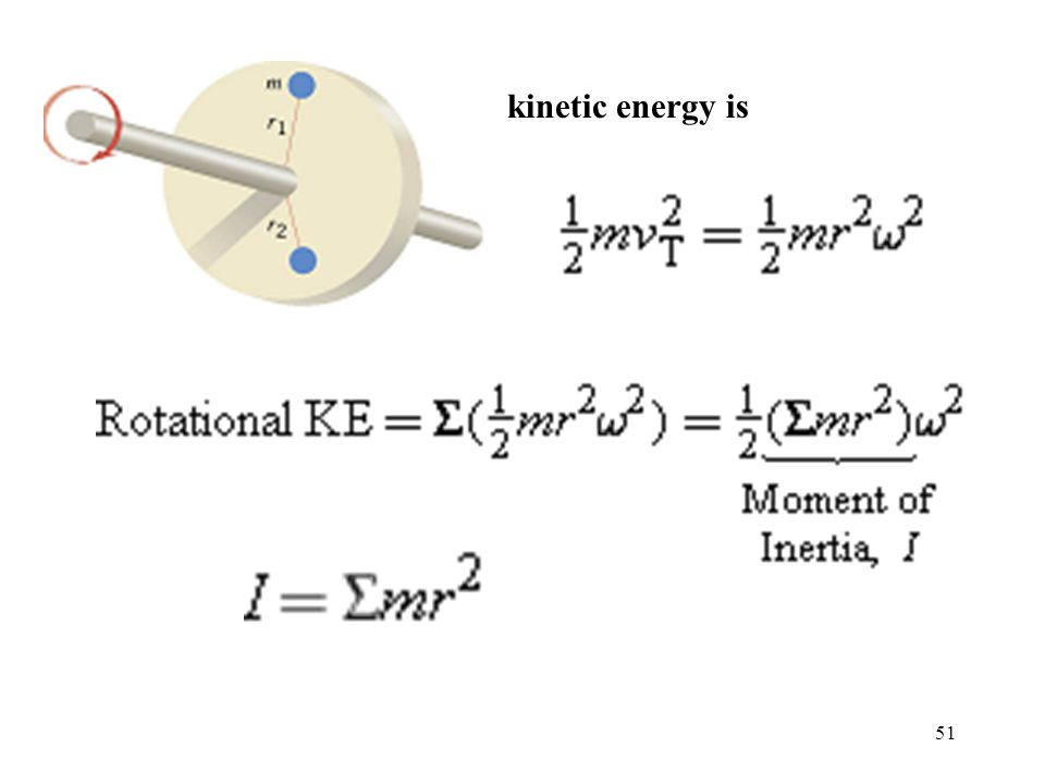 kinetic energy is