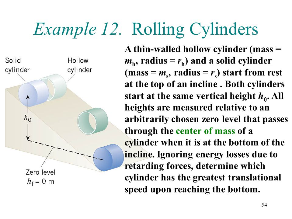 Example 12. Rolling Cylinders