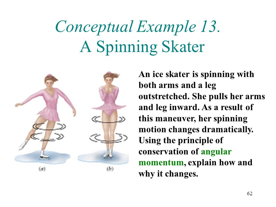 Conceptual Example 13. A Spinning Skater