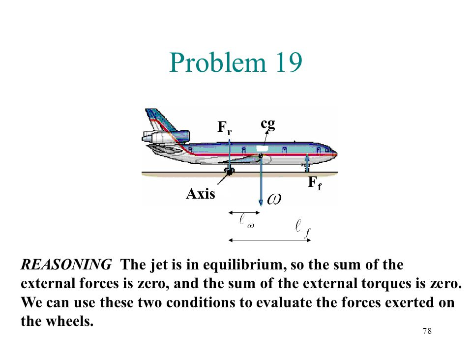Problem 19 cg. Fr. Ff. Axis.