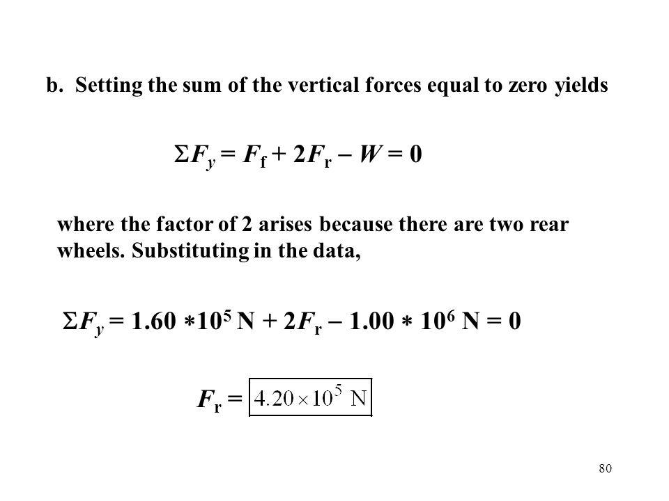 SFy = Ff + 2Fr - W = 0 SFy = 1.60 *105 N + 2Fr - 1.00 * 106 N = 0 Fr =