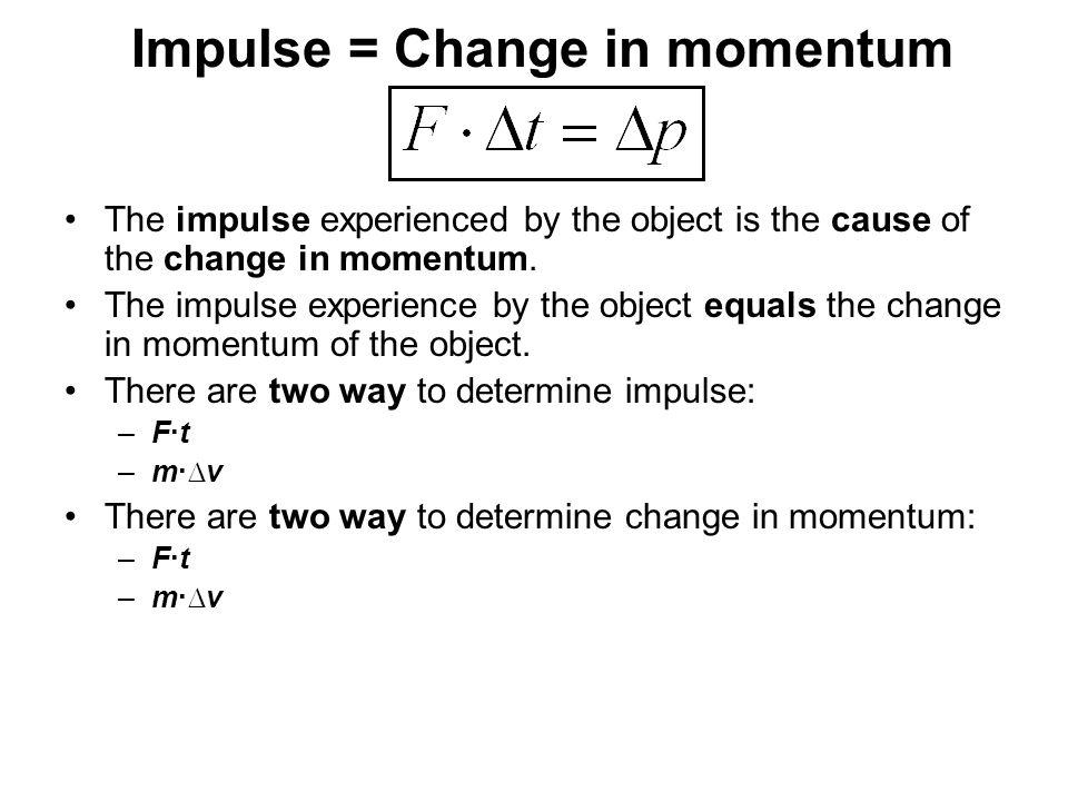 Impulse = Change in momentum