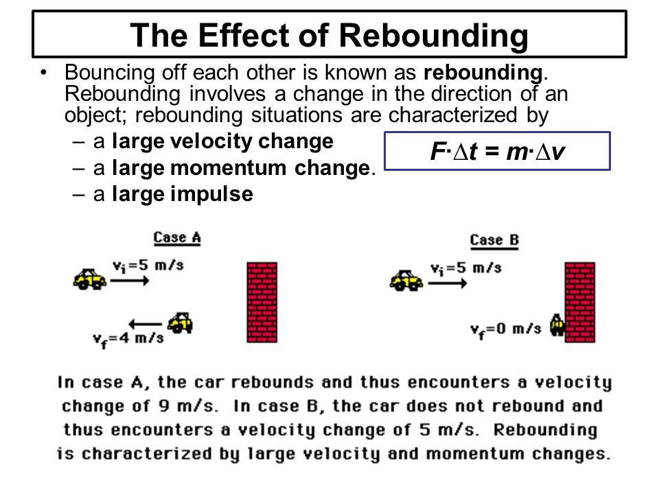 The Effect of Rebounding