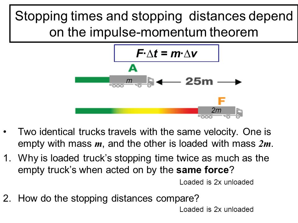 Stopping times and stopping distances depend on the impulse-momentum theorem