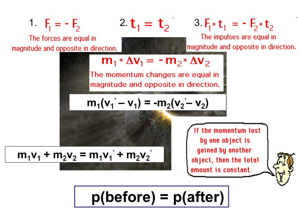 p(before) = p(after) m1(v1' – v1) = -m2(v2'– v2)