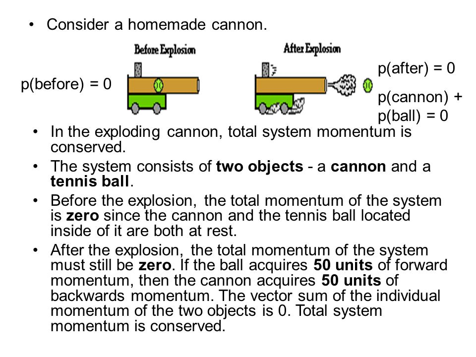Consider a homemade cannon.