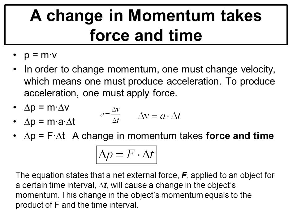 A change in Momentum takes force and time