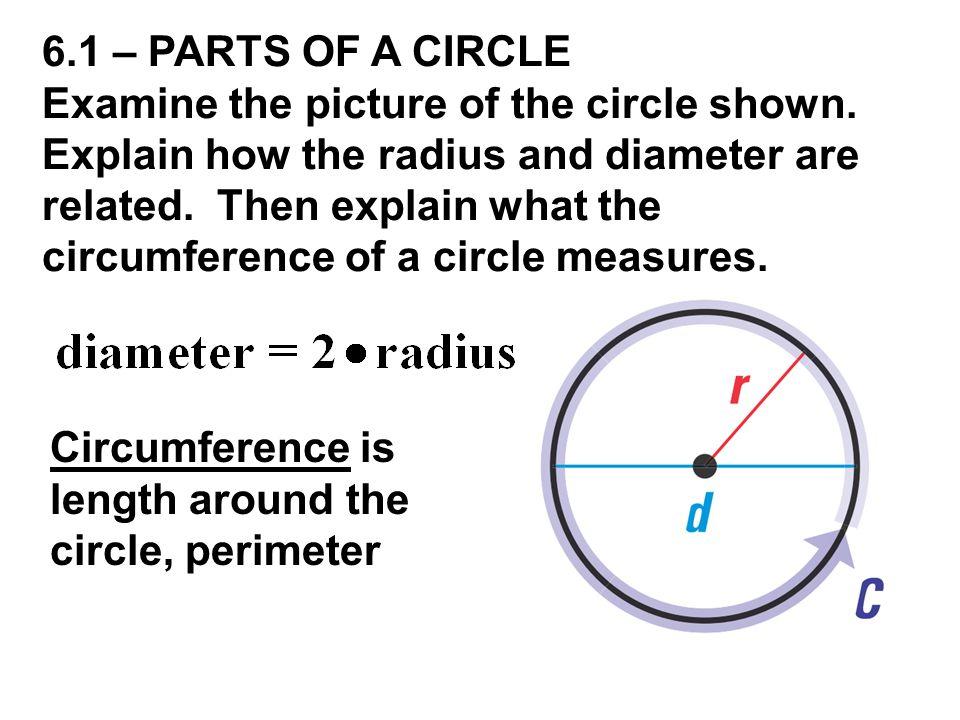 6.1 – PARTS OF A CIRCLE