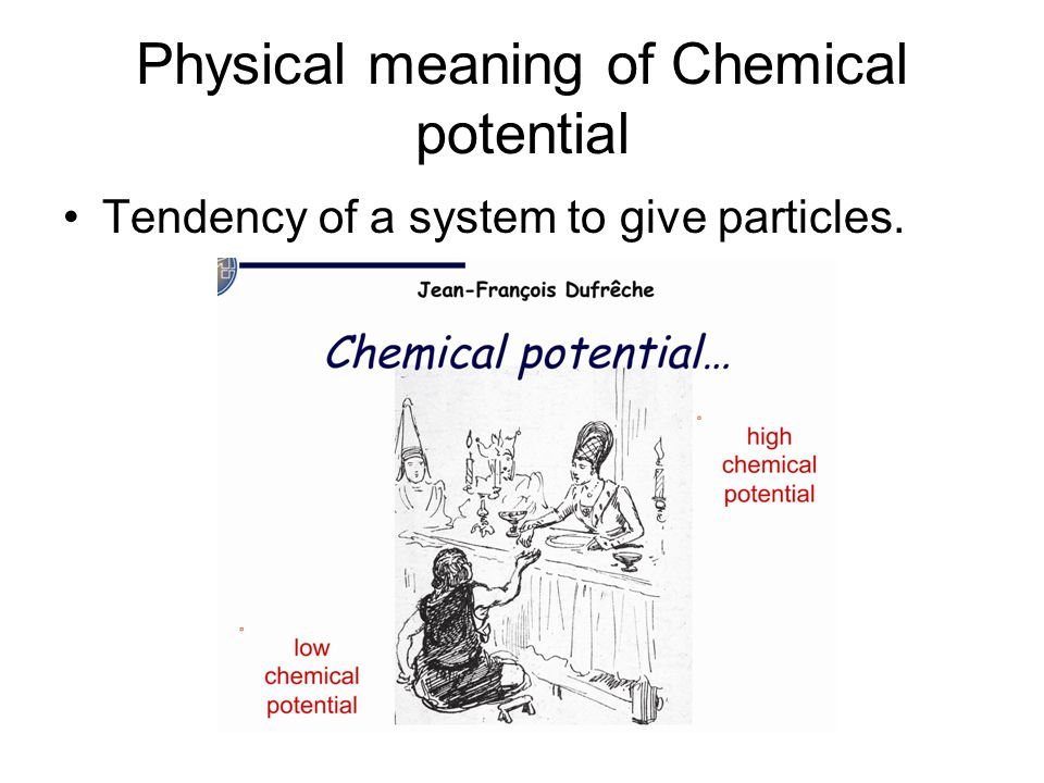 Physical meaning of Chemical potential
