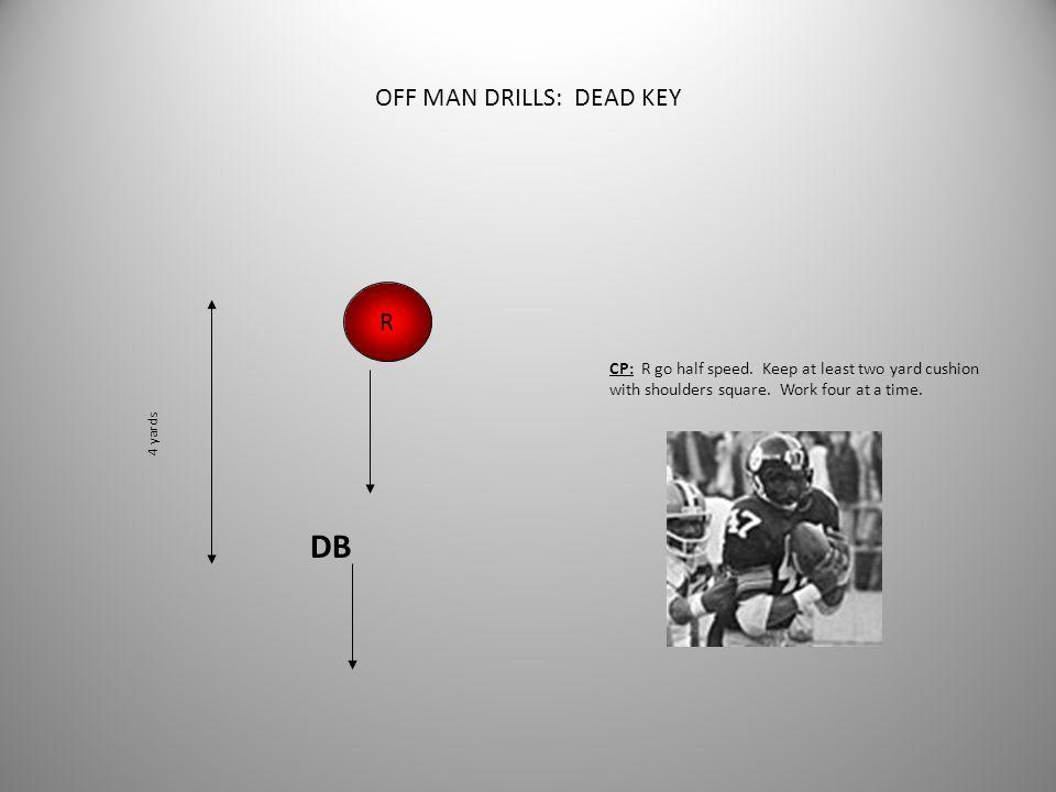 OFF MAN DRILLS: DEAD KEY