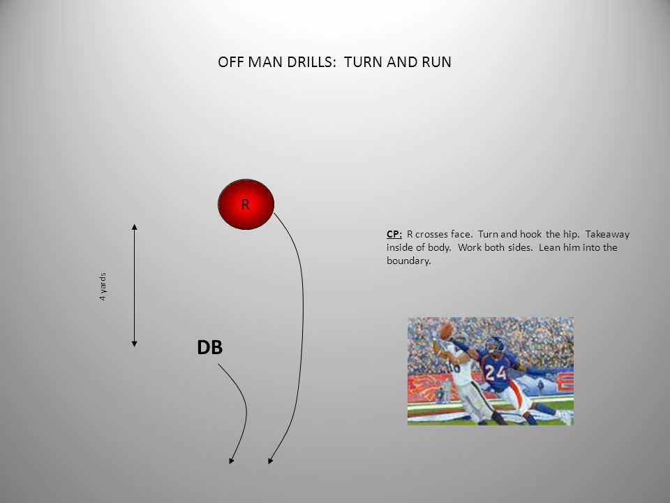 OFF MAN DRILLS: TURN AND RUN