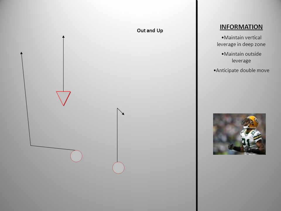 INFORMATION Out and Up Maintain vertical leverage in deep zone