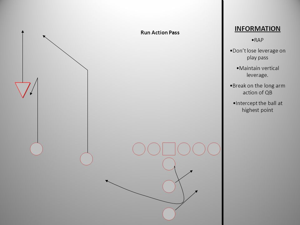 INFORMATION Run Action Pass RAP Don't lose leverage on play pass