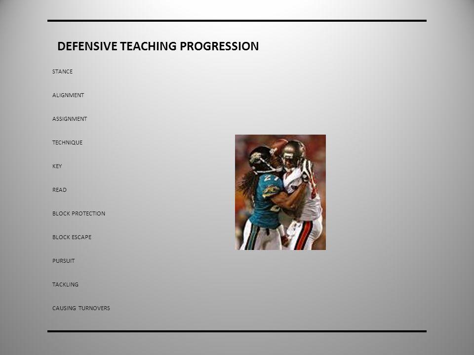 DEFENSIVE TEACHING PROGRESSION