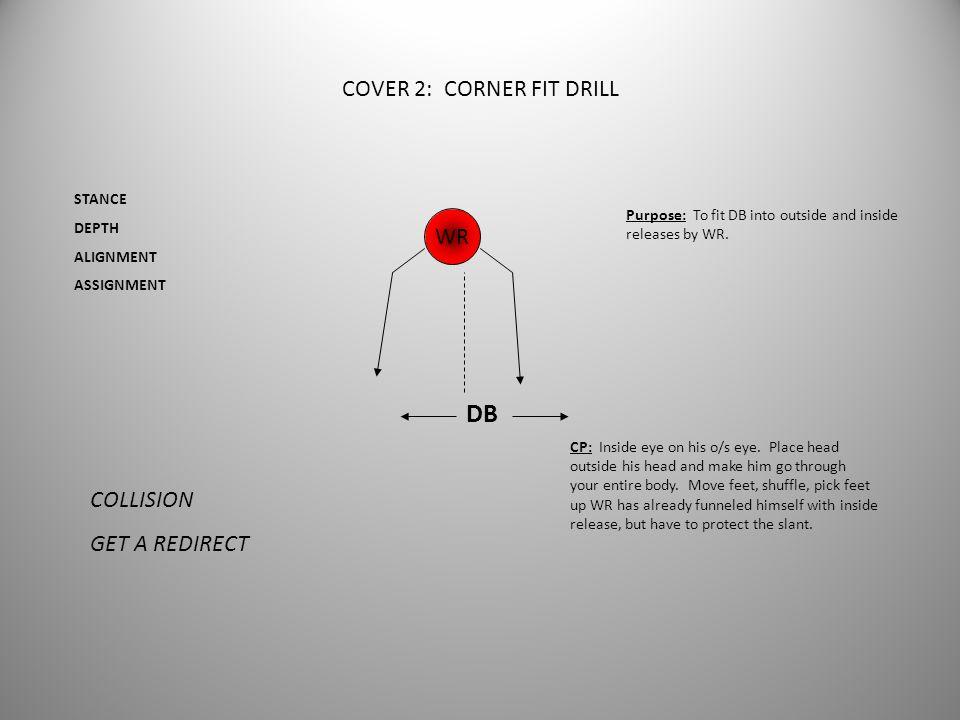 COVER 2: CORNER FIT DRILL