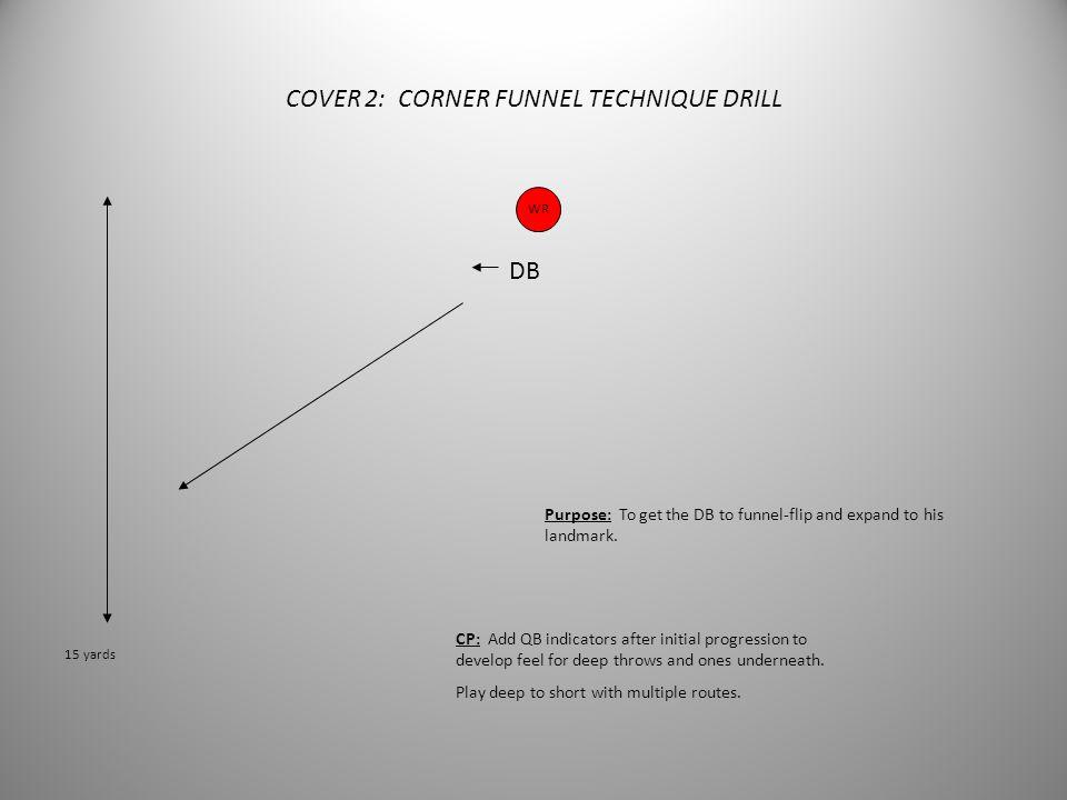 COVER 2: CORNER FUNNEL TECHNIQUE DRILL