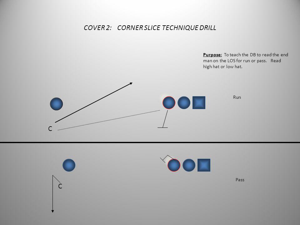 COVER 2: CORNER SLICE TECHNIQUE DRILL