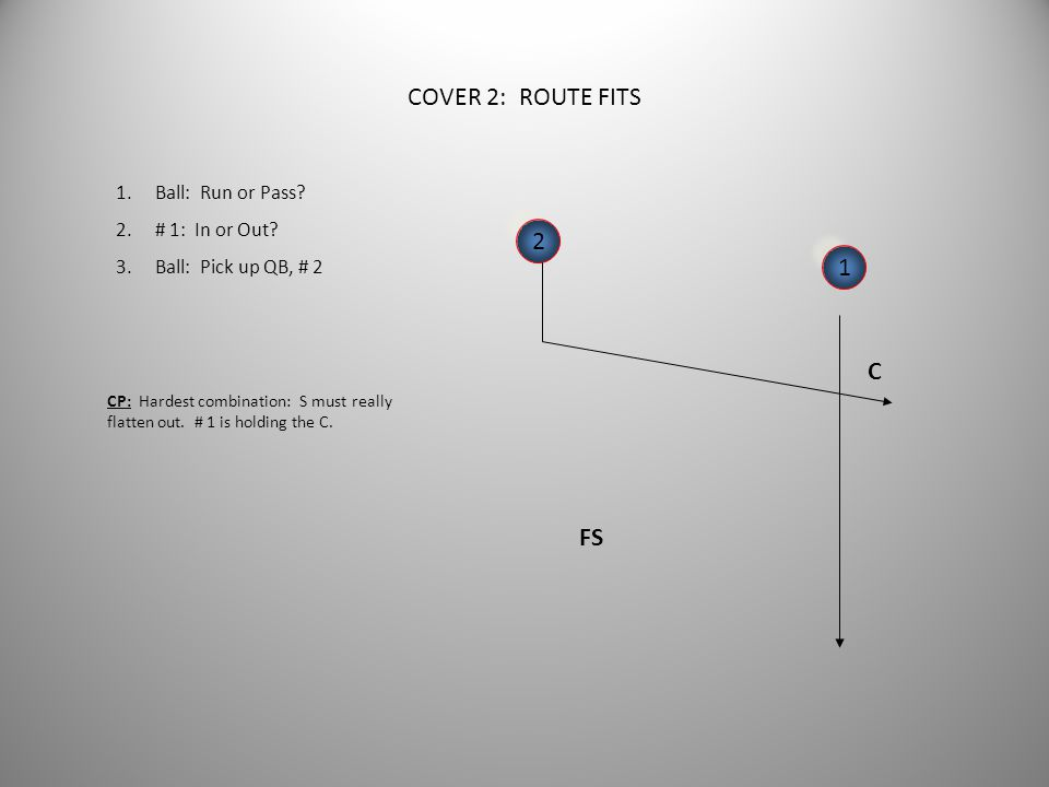 COVER 2: ROUTE FITS 2 1 C FS Ball: Run or Pass # 1: In or Out