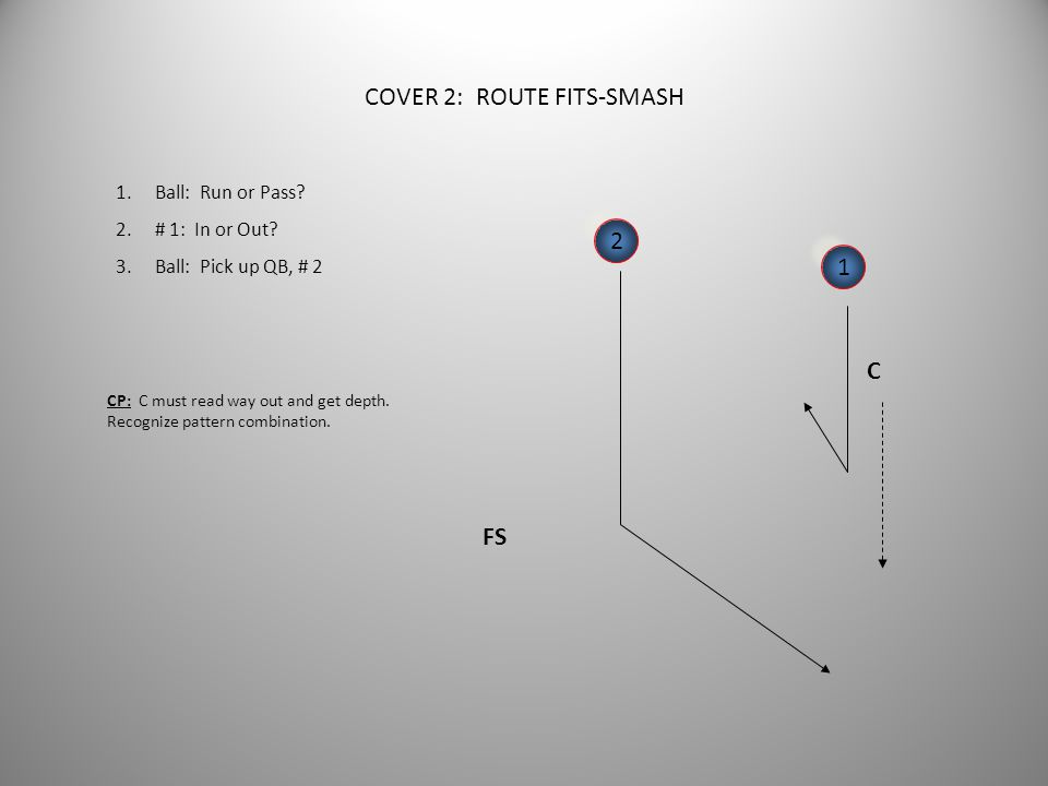 COVER 2: ROUTE FITS-SMASH