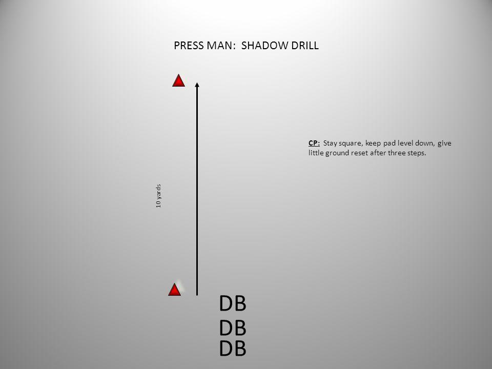 PRESS MAN: SHADOW DRILL