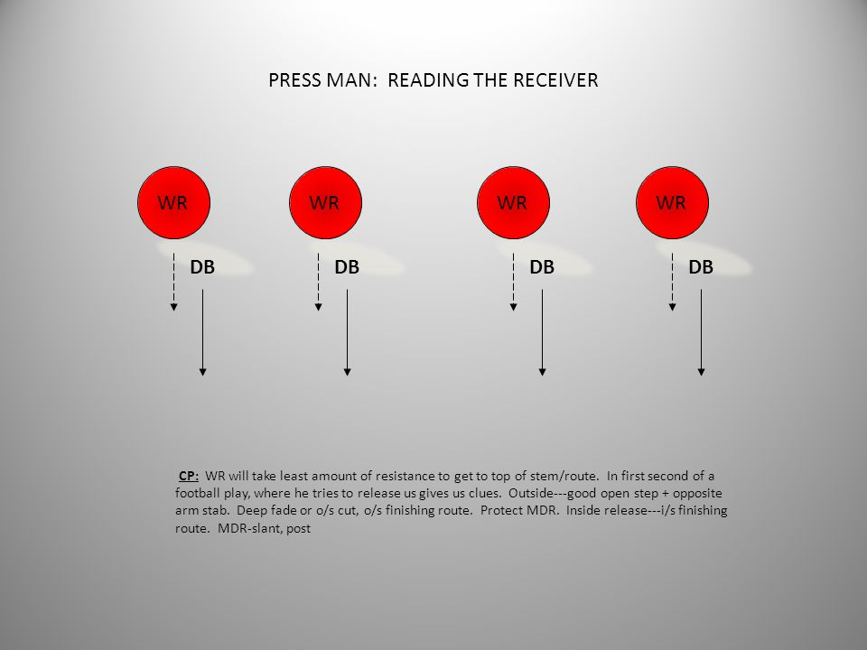 PRESS MAN: READING THE RECEIVER