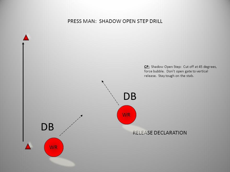 PRESS MAN: SHADOW OPEN STEP DRILL