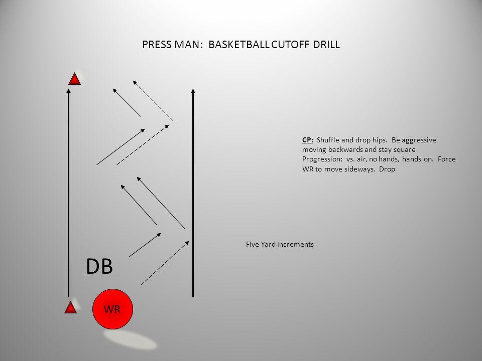 PRESS MAN: BASKETBALL CUTOFF DRILL