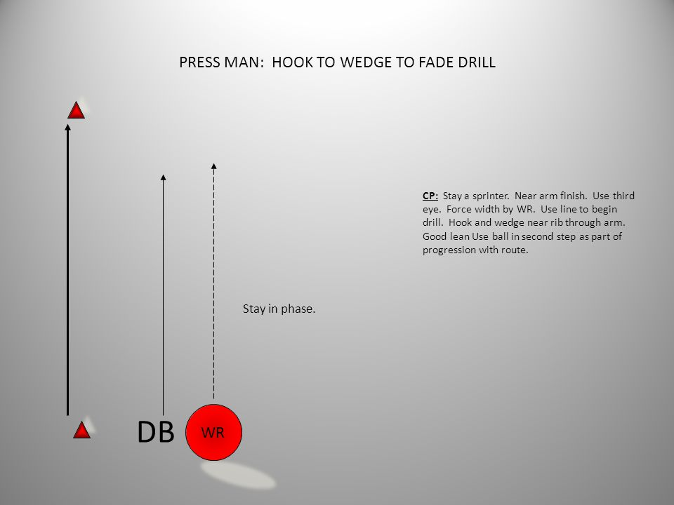 PRESS MAN: HOOK TO WEDGE TO FADE DRILL
