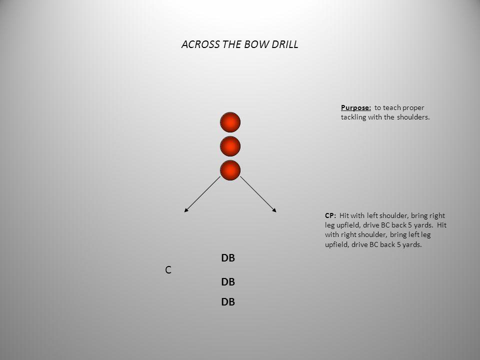 ACROSS THE BOW DRILL DB C DB DB