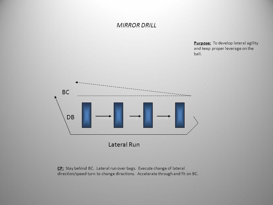 MIRROR DRILL BC DB Lateral Run