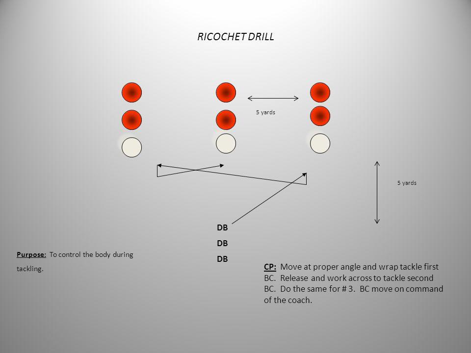 RICOCHET DRILL 5 yards. 5 yards. DB. DB. Purpose: To control the body during. tackling. DB.