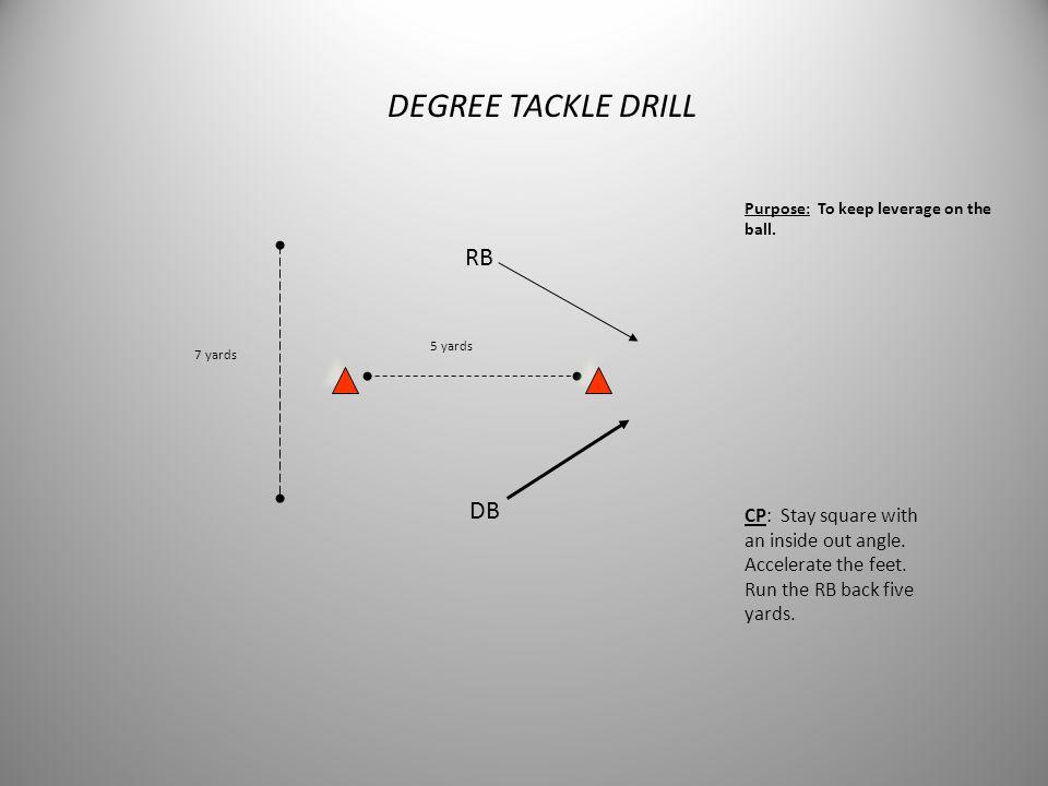 DEGREE TACKLE DRILL RB DB